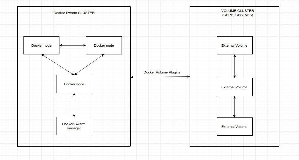 Giới thiệu cơ bản về Docker Swarm - Ảnh 13.