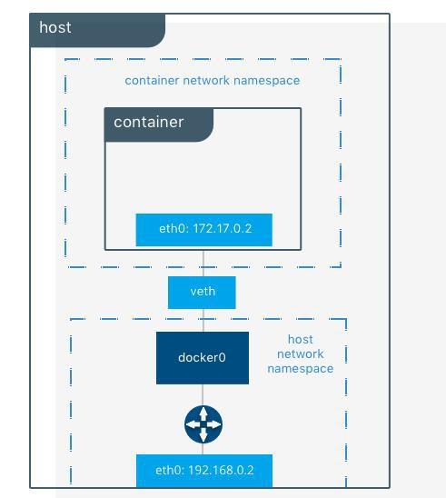 Giới thiệu cơ bản về Docker Swarm - Ảnh 11.