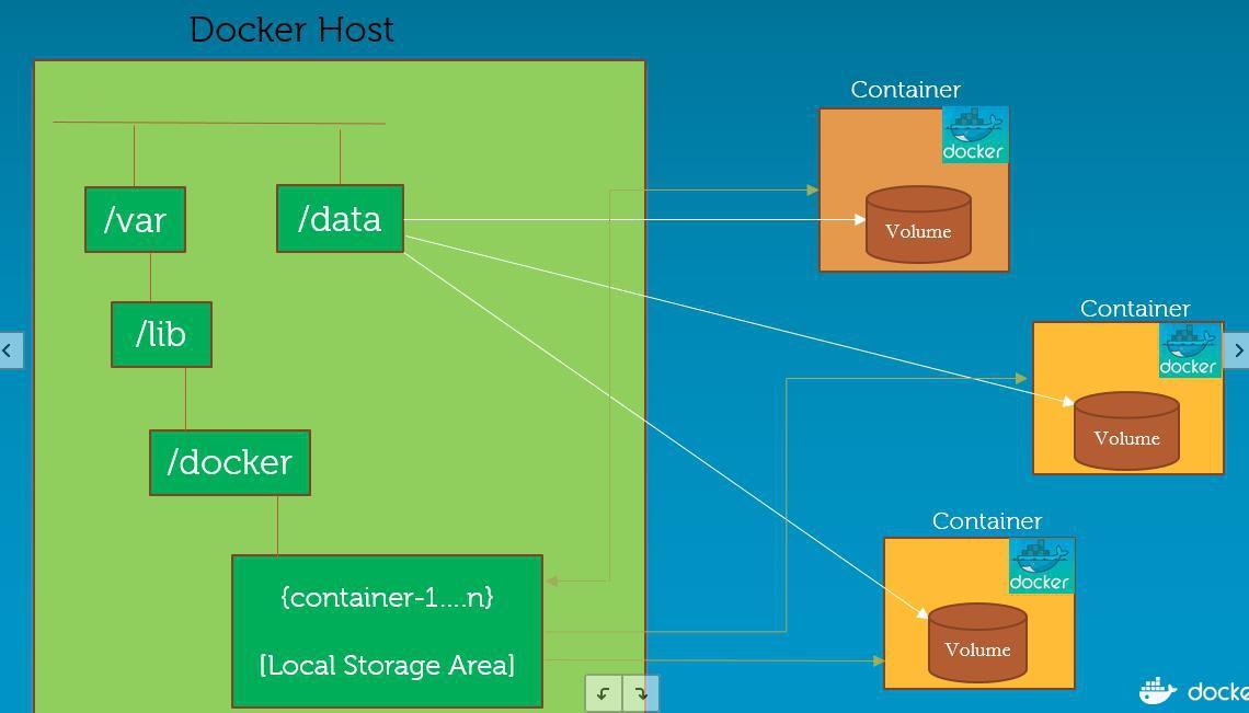 Giới thiệu cơ bản về Docker Swarm - Ảnh 12.