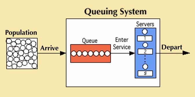 Storage server là gì? Tìm hiểu tổng quan về máy chủ lưu trữ - Ảnh 1.