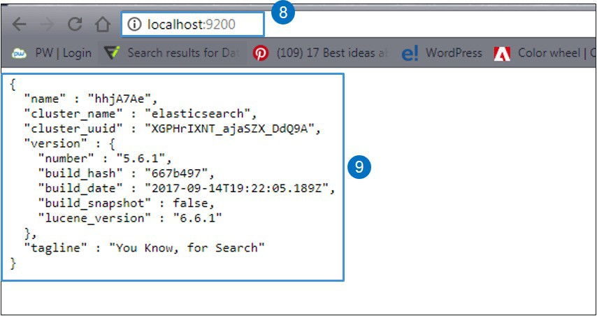Elasticsearch là gì? Cách sử dụng Elasticsearch - Ảnh 9.