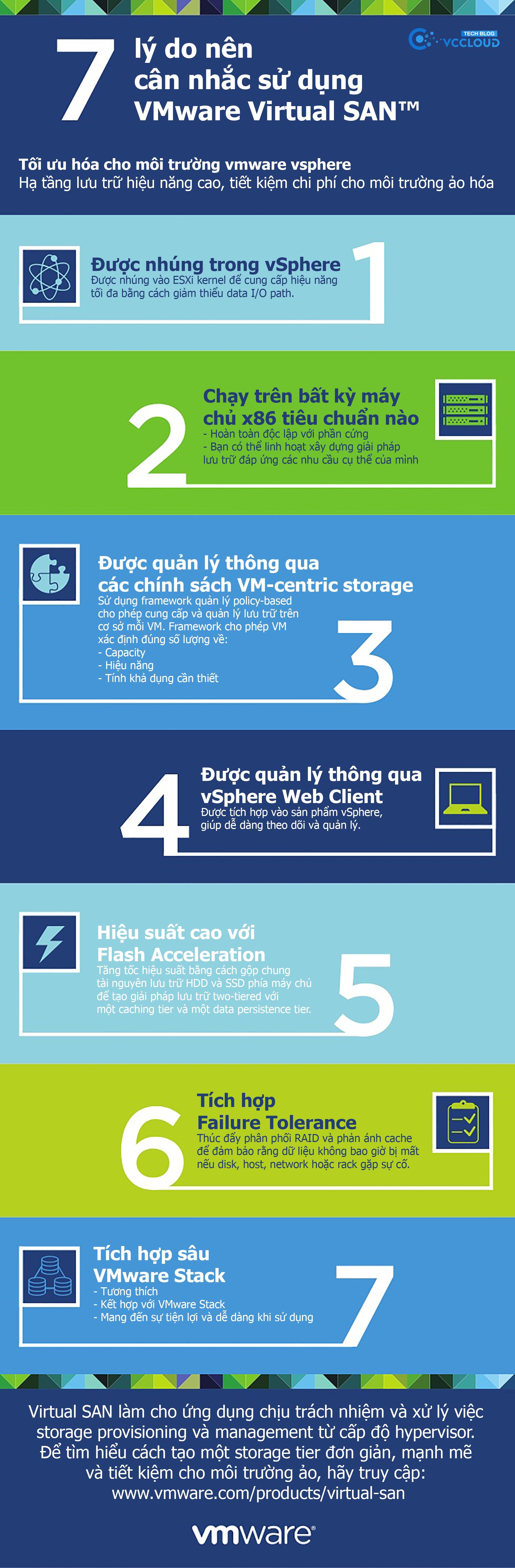 [Infographic] 7 lý do nên cân nhắc sử dụng VMware Virtual SAN™ - Ảnh 1.