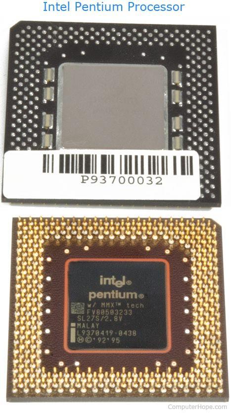 CPU là gì? Các thông số kỹ thuật của CPU - Ảnh 1.