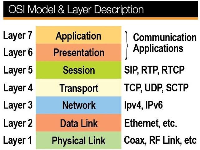 Hướng dẫn về kiến trúc Cloud Computing - Ảnh 4.