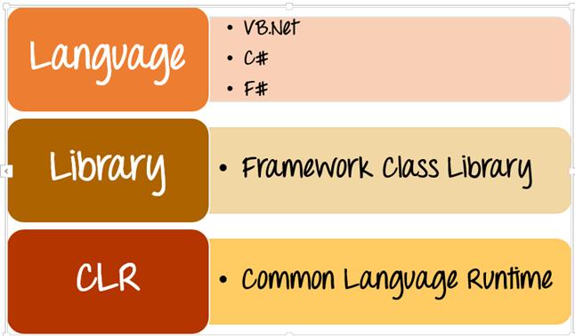 Tìm hiểu ASP.NET là gì? Phân tích cấu trúc của ASP.NET - Ảnh 2.