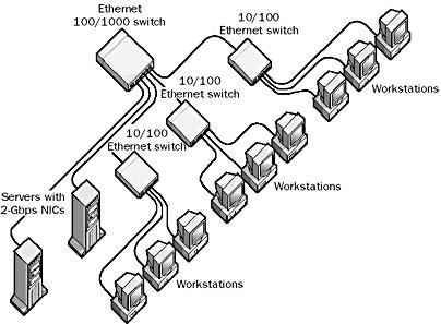 Bottleneck - Nghẽn cổ chai là gì? Các trường hợp nghẽn cổ chai phổ biến - Ảnh 2.
