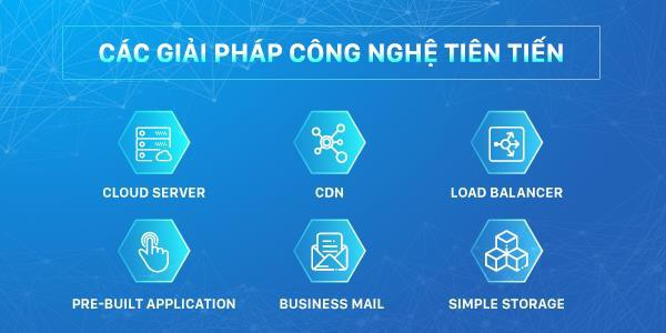 4 lợi ích BizFly Cloud giúp Doanh nghiệp tăng tốc kinh doanh với các giải pháp công nghệ đám mây tiên tiến hàng đầu - Ảnh 2.