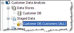 Tìm hiểu về Snapshot trong cơ sở dữ liệu Oracle  - Ảnh 3.