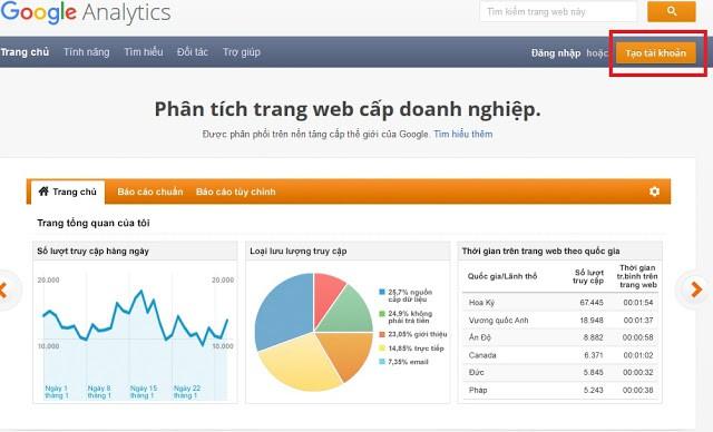 Cách chèn code Google Analytics vào WordPress đơn giản dễ dàng nhất - Ảnh 1.