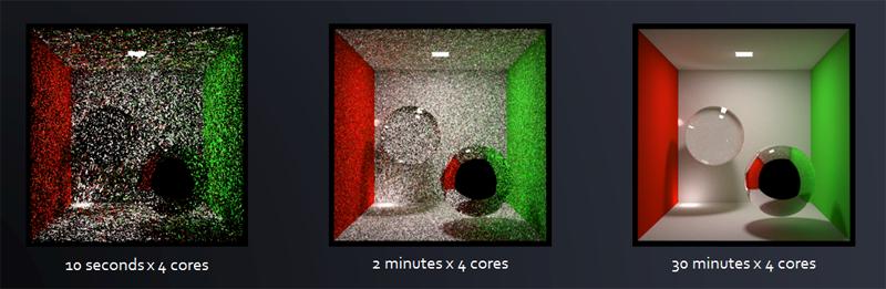Tối ưu tốc độ tải trang với Progressive rendering - Ảnh 1.