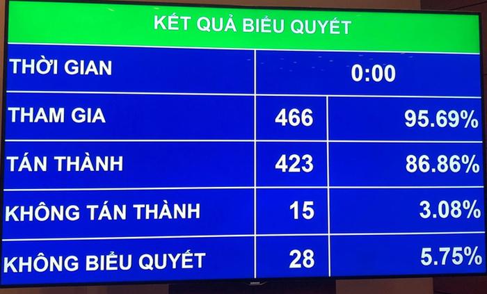 Khi nào doanh nghiệp phải chuyển server về Việt Nam theo luật an ninh mạng? - Ảnh 1.