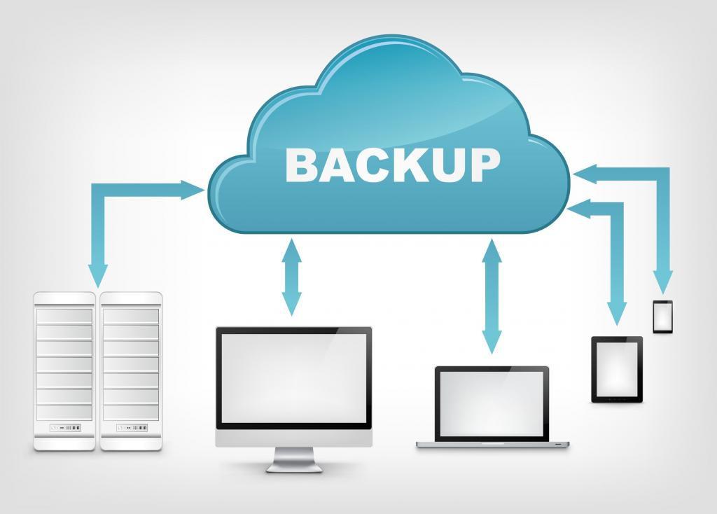 Cloud backup là gì? 6 điều về cloud backup có thể bạn chưa biết - Ảnh 2.