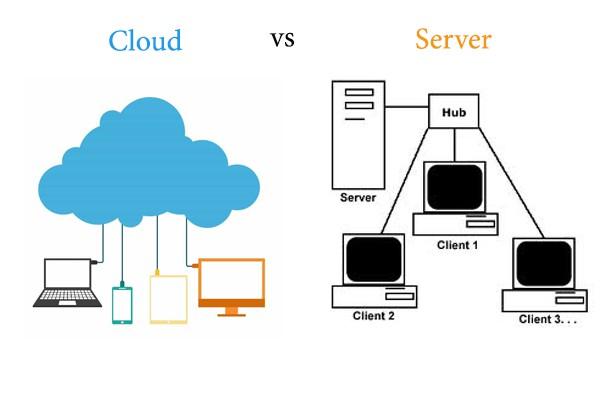Đám mây (Cloud) khác với máy chủ (Server) như thế nào? - Ảnh 1.
