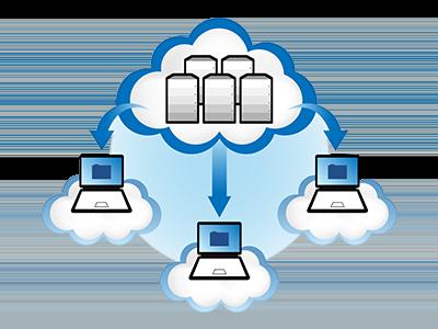 Cloud web hosting là gì? Kiến thức tổng quan về Cloud web hosting - Ảnh 1.