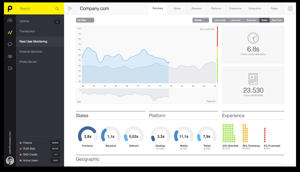 9 dịch vụ kiểm tra tốc độ website tin cậy nhất nắm 2018 - Ảnh 3.