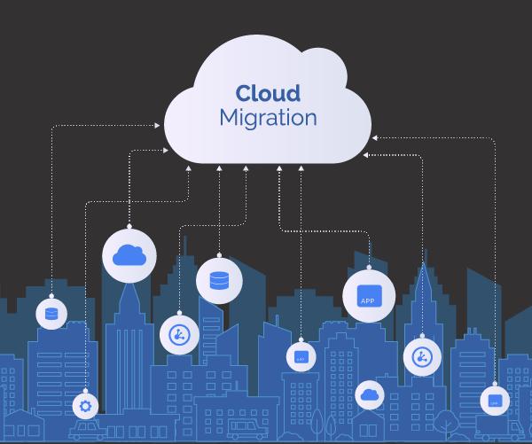 5 xu hướng chuyển đổi điện toán đám mây mới doanh nghiệp cần biết - Ảnh 1.