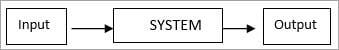 Kiểm thử hệ thống/System Testing là gì - Hướng dẫn tối ưu cho người mới bắt đầu - Ảnh 3.