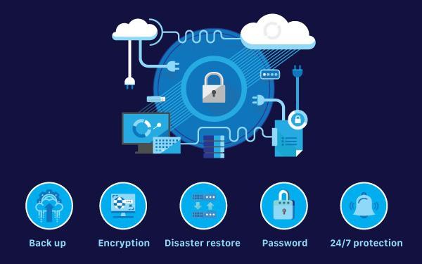 BizFly Cloud – giải pháp hạ tầng ảo an toàn, bảo mật tối tân cho doanh nghiệp Việt - Ảnh 1.