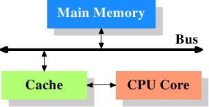 Các phương pháp phòng ngừa và khắc phục quá tải server - Ảnh 3.