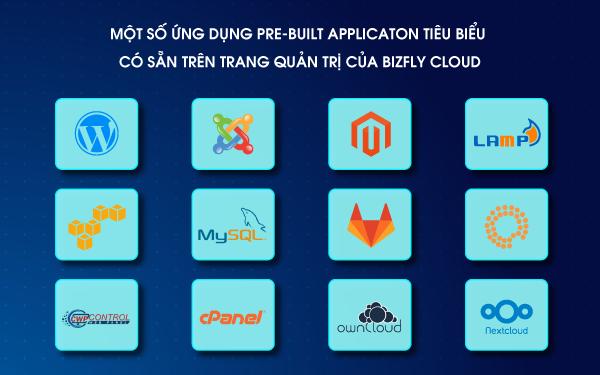 Chỉ với 1 cú click chuột - Cài đặt web application chưa bao giờ dễ dàng đến thế - Ảnh 2.