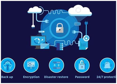 Hosting không phải giải pháp giá rẻ duy nhất vì đã có Cloud Server đầy đủ tính năng chỉ từ 89,000 - Ảnh 2.