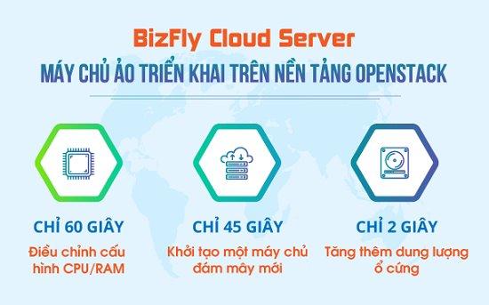 Giới thiệu tính năng Rebuild OS tiện ích trên BizFly Cloud Server - Ảnh 2.