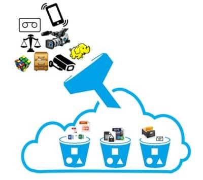 Cloud object storage - Hình thức lưu trữ đám mây lý tưởng nhất - Ảnh 2.