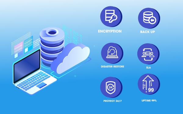 Dùng thử Cloud Server free với uptime tới 99,99% - Ảnh 1.