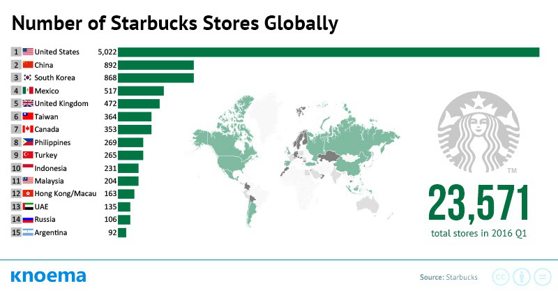 Starbucks-toi-uu-trai-nghiem-nguoi-dung 2