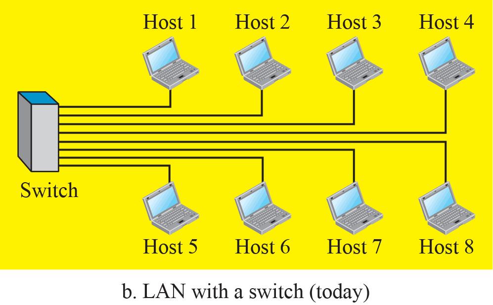 host-la-gi 1