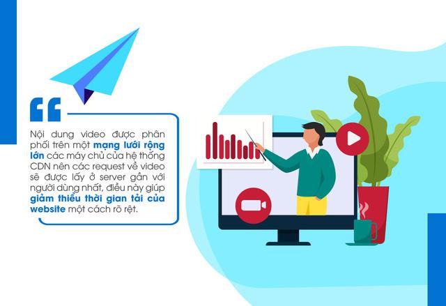 Thêm video trên website bán hàng có thể là con dao hai lưỡi nếu không áp dụng phương pháp tăng tốc độ tải sau - Ảnh 2.