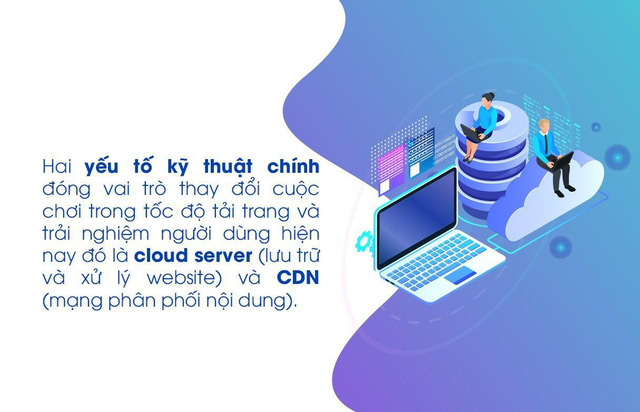 Doanh nghiệp bán hàng online chạy CTKM khủng hậu đại dịch: nâng cấp website nhanh và mượt hơn, không cần tuyển thêm nhân sự IT - Ảnh 2.