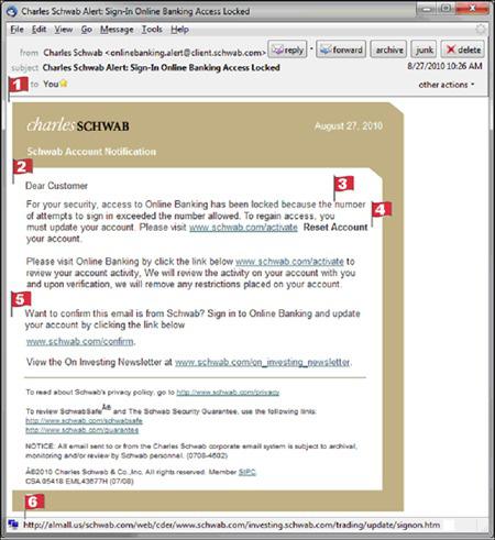 Phishing Email là gì? Làm thế nào để phát hiện ra Phishing Email  - Ảnh 1.