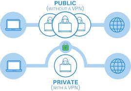 SoftEther VPN là gì và làm thế nào để sử dụng đúng cách? - Ảnh 1.