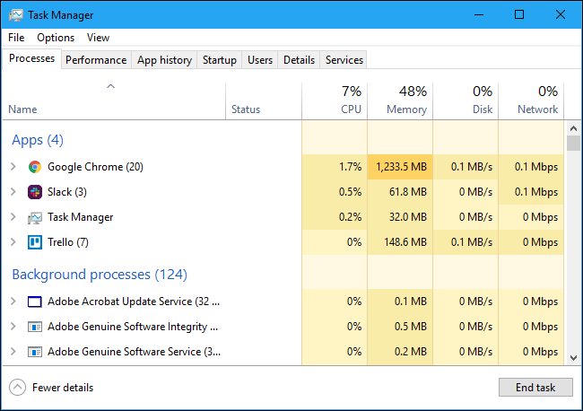 Task Manager - Công cụ tuyệt vời giúp kiểm tra, cải thiện và cứu nguy cho máy tính của bạn - Ảnh 1.