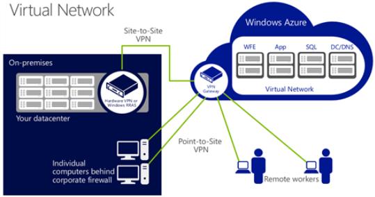 Tổng quan về Hypervisor và Virtualization - Ảnh 8.