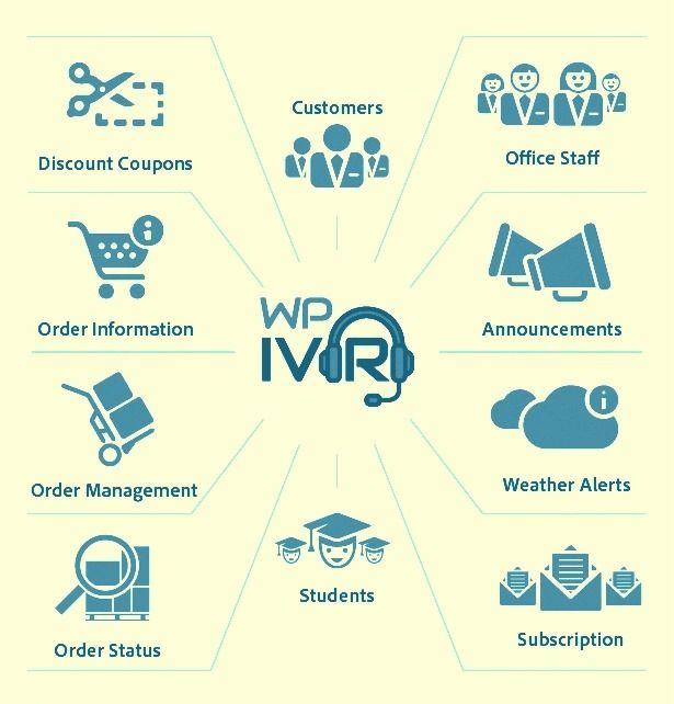 IVR là gì? Vì sao các tổ chức và doanh nghiệp cần có IVR? - Ảnh 3.
