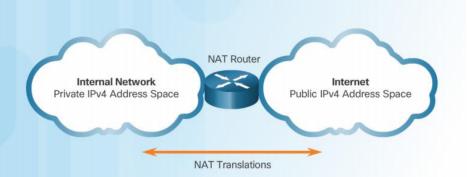 NAT là gì? - Network Address Translation, cách cấu hình và giới thiệu các kỹ thuật phổ biến - Ảnh 1.