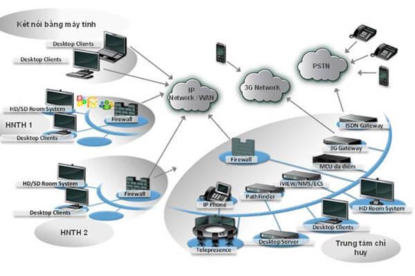 Dịch vụ bảo trì hạ tầng mạng cho doanh nghiệp - Ảnh 1.