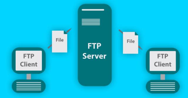 So sánh FTP, FTPS và SFTP, ưu và nhược điểm của từng giao thức và khi nào bạn nên sử dụng cái nào - Ảnh 2