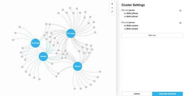 Một vài thuật ngữ hay dùng trong hệ thống của Cluster Server