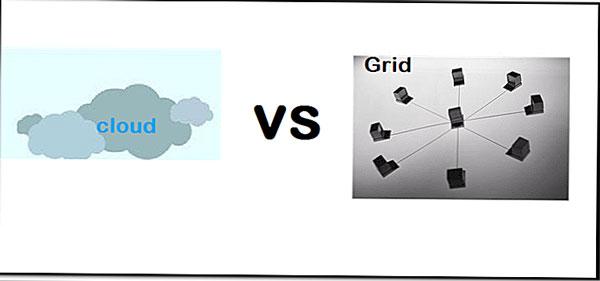 Sự khác biệt của điện toán lưới với điện toán đám mây