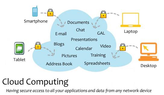 Bạn đã hiểu đúng về công nghệ ảo hóa trong điện toán đám mây? - Ảnh 1.