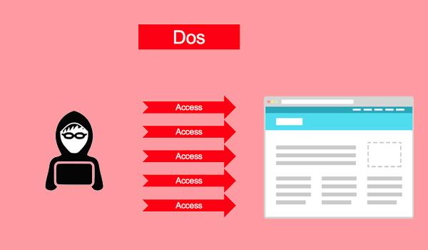 DOS, DDOS là gì? Những kỹ thuật hạn chế tấn công DOS, DDOS tốt nhất hiện nay - Ảnh 1.