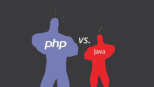 Khả năng kết hợp PHP và JavaScript