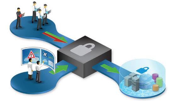 Mối quan hệ giữa điện toán đám mây và thương mại điện tử - Ảnh 2.