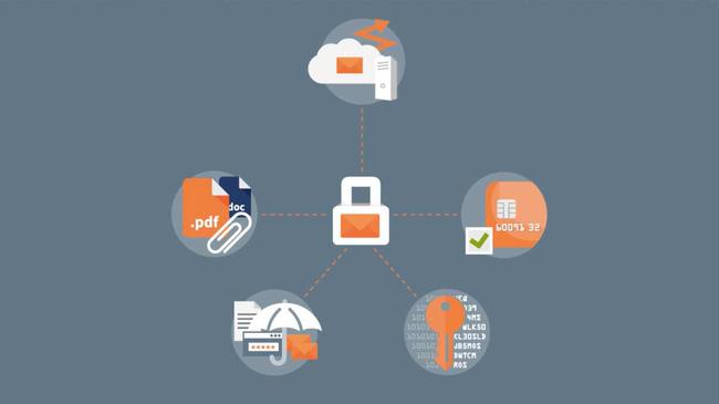 BizFly Business Email - Nhà cung cấp email doanh nghiệp bảo mật hàng đầu tại Việt Nam - Ảnh 2.