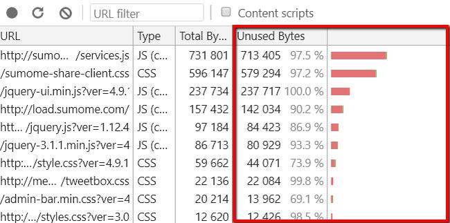 Tối ưu, nén CSS và JS tăng tốc độ tải trang - Ảnh 13.