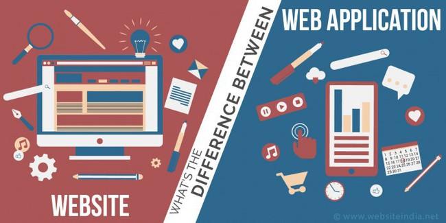 Web App là gì? Có gì khác với Website - Ảnh 4.