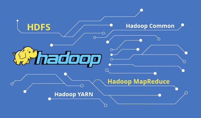 Hadoop là gì? Giới thiệu nhanh về công cụ phân tích Big data phổ biến nhất thế giới - Ảnh 1.